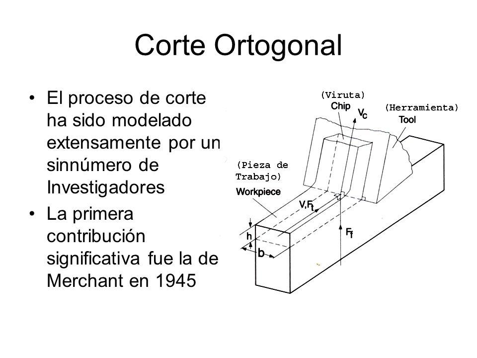 Corte Ortogonal El proceso de corte ha sido modelado extensamente por un sinnúmero de Investigadores.