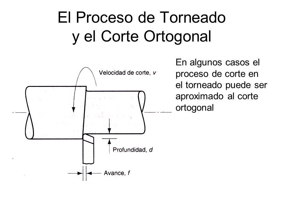 El Proceso de Torneado y el Corte Ortogonal