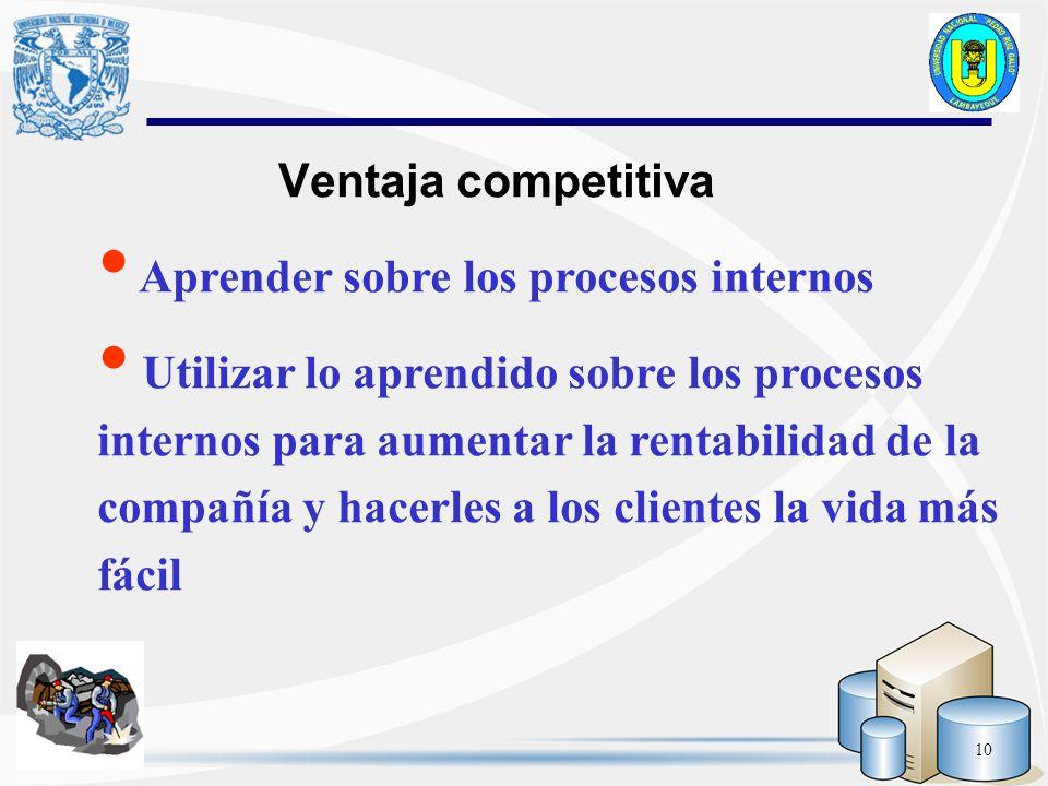 Ventaja competitiva Aprender sobre los procesos internos.
