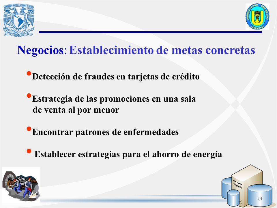 Negocios: Establecimiento de metas concretas