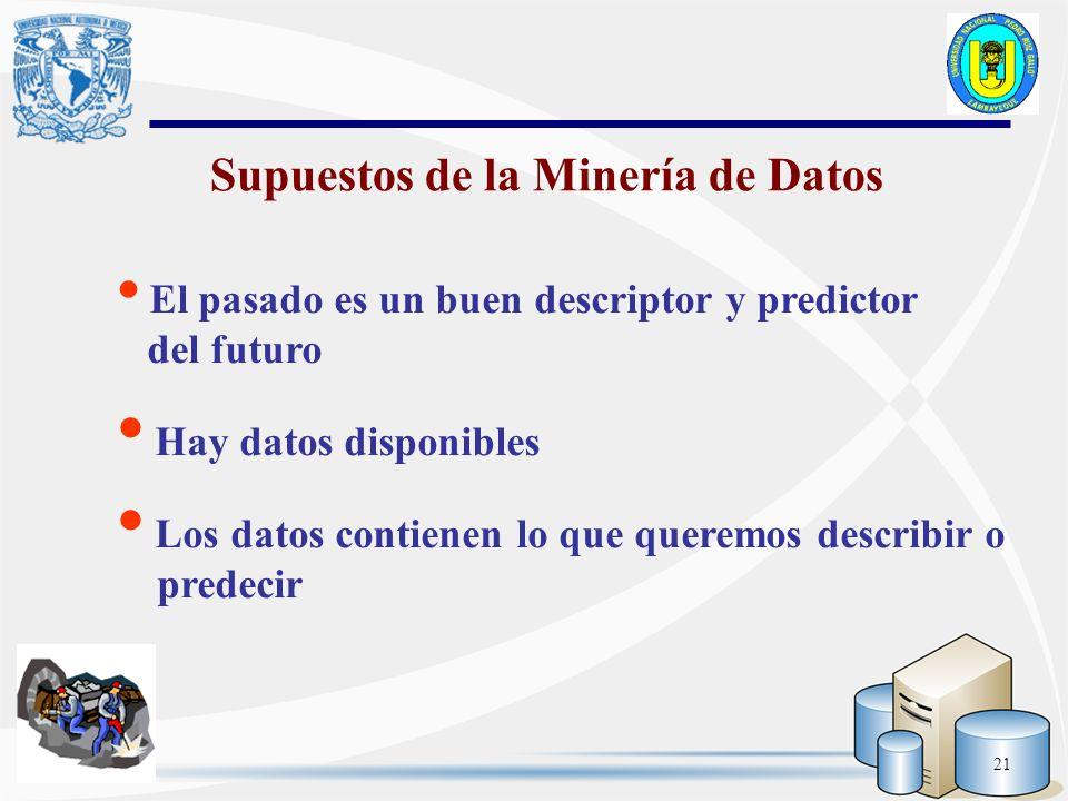 Supuestos de la Minería de Datos