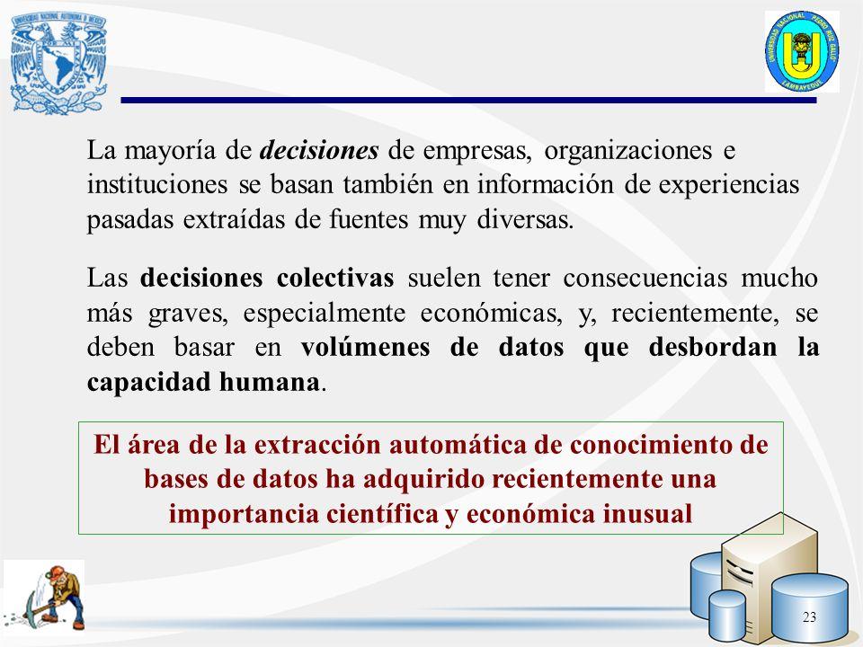 La mayoría de decisiones de empresas, organizaciones e instituciones se basan también en información de experiencias pasadas extraídas de fuentes muy diversas.