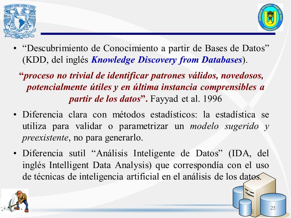 Descubrimiento de Conocimiento a partir de Bases de Datos (KDD, del inglés Knowledge Discovery from Databases).