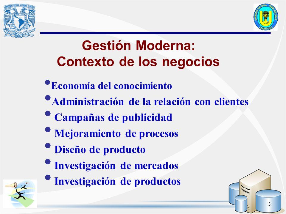 Gestión Moderna: Contexto de los negocios
