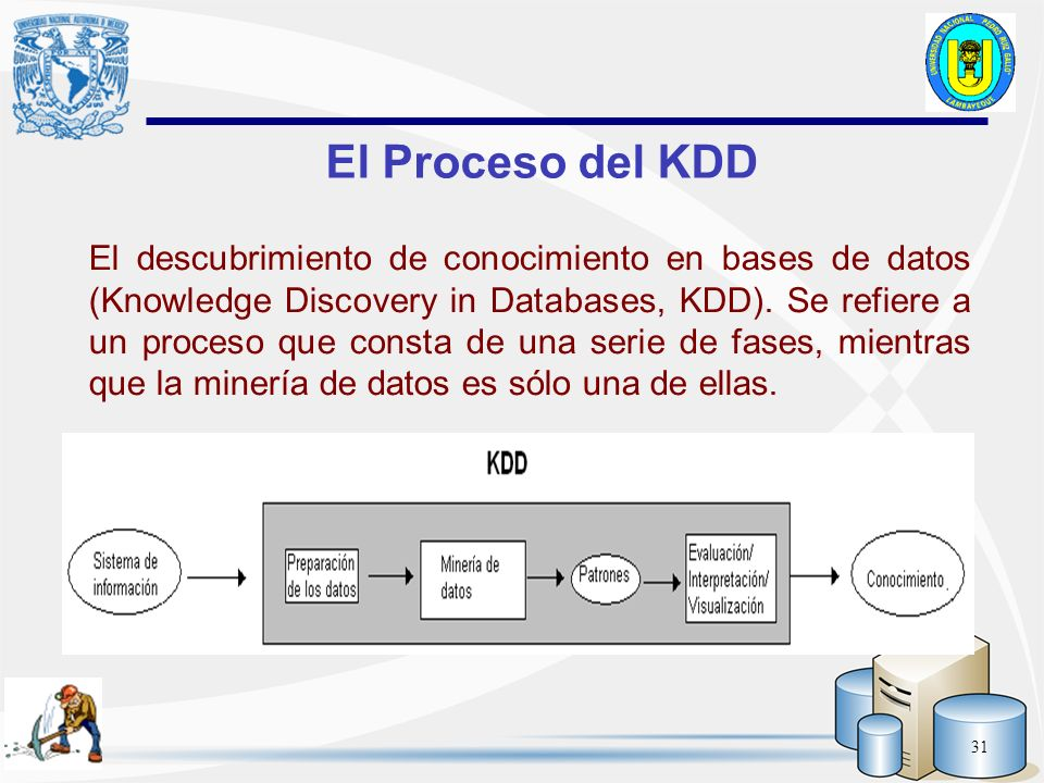 El Proceso del KDD