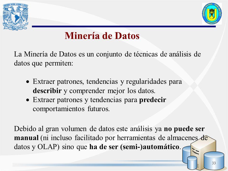 Minería de Datos La Minería de Datos es un conjunto de técnicas de análisis de datos que permiten: