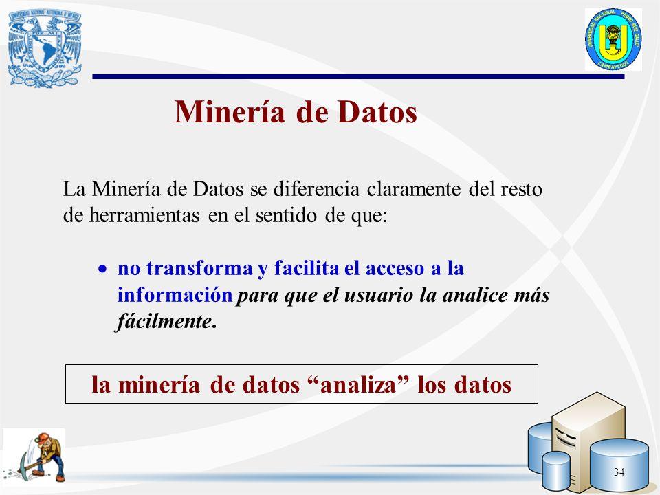 la minería de datos analiza los datos