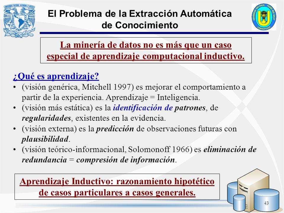 El Problema de la Extracción Automática de Conocimiento