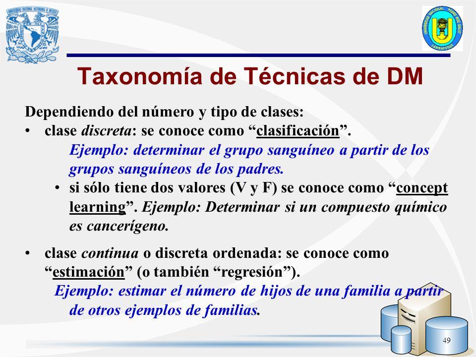 Taxonomía de Técnicas de DM