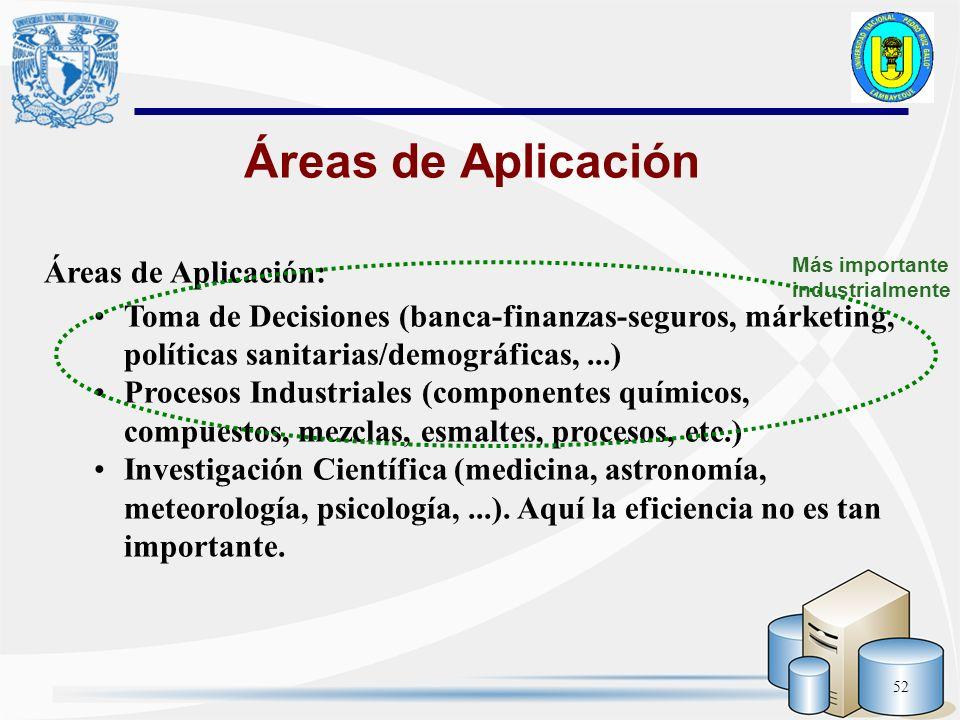 Áreas de Aplicación Áreas de Aplicación: