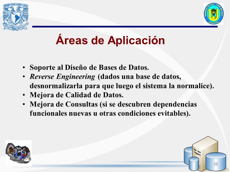 Áreas de Aplicación Soporte al Diseño de Bases de Datos.