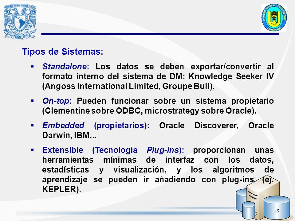 Tipos de Sistemas: