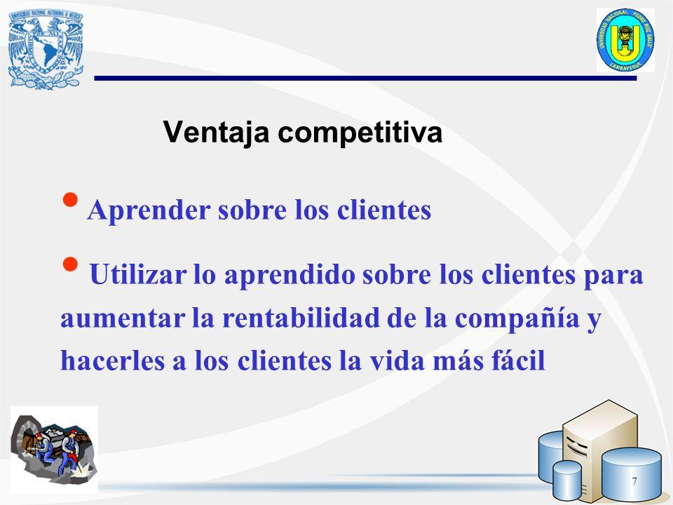 Ventaja competitiva Aprender sobre los clientes.