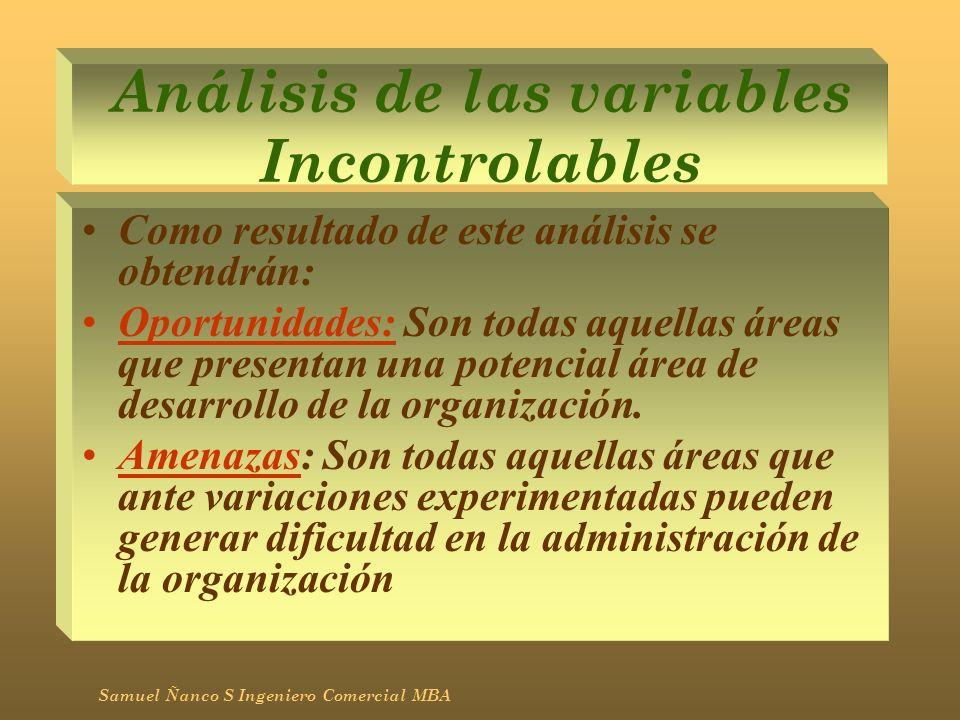 Análisis de las variables Incontrolables