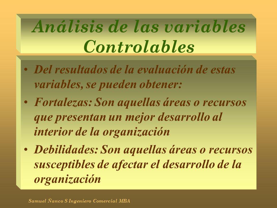 Análisis de las variables Controlables