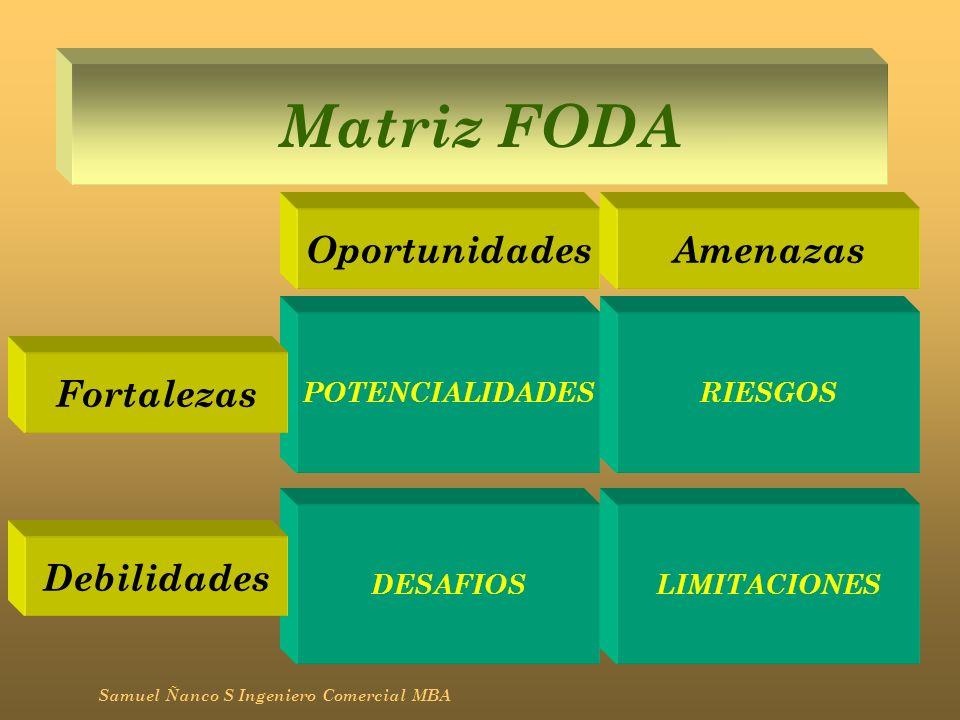 Matriz FODA Oportunidades Amenazas Fortalezas Debilidades