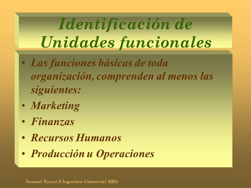 Identificación de Unidades funcionales
