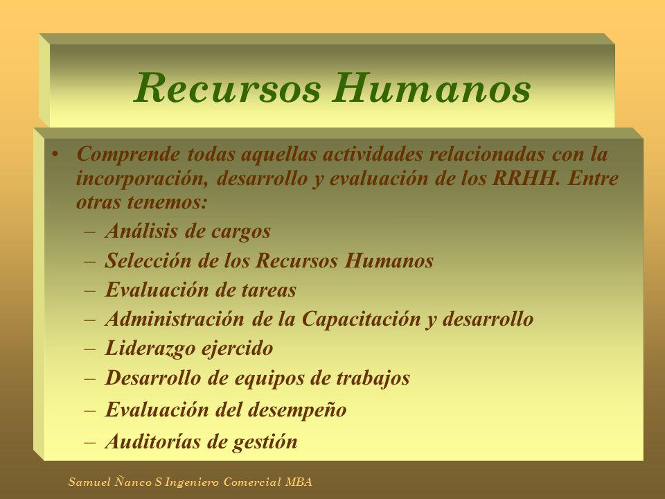 Recursos Humanos Comprende todas aquellas actividades relacionadas con la incorporación, desarrollo y evaluación de los RRHH. Entre otras tenemos: