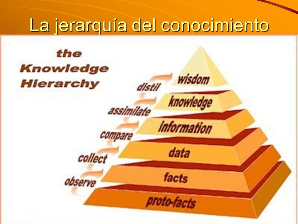 La jerarquía del conocimiento