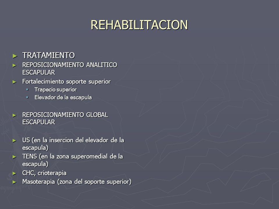 REHABILITACION TRATAMIENTO REPOSICIONAMIENTO ANALITICO ESCAPULAR