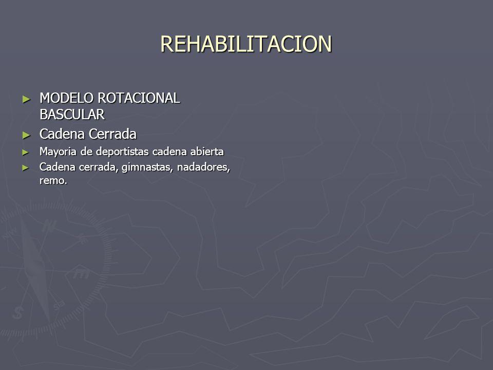 REHABILITACION MODELO ROTACIONAL BASCULAR Cadena Cerrada