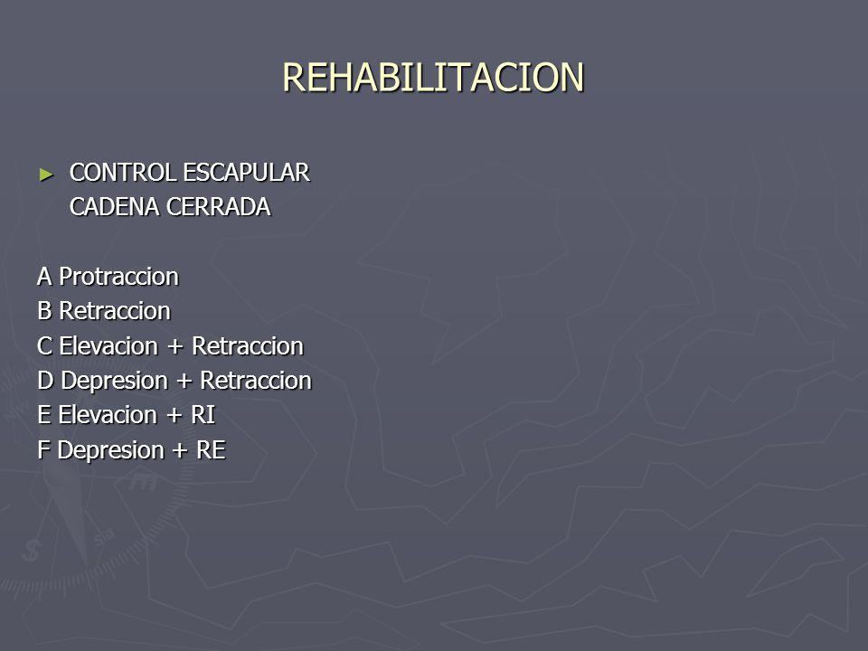 REHABILITACION CONTROL ESCAPULAR CADENA CERRADA A Protraccion