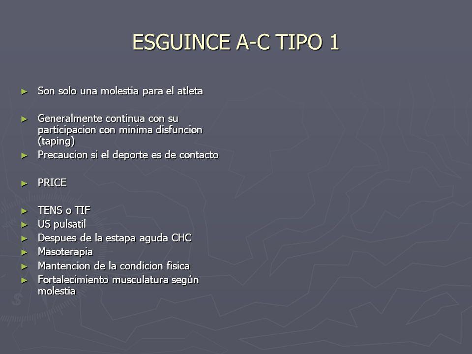 ESGUINCE A-C TIPO 1 Son solo una molestia para el atleta