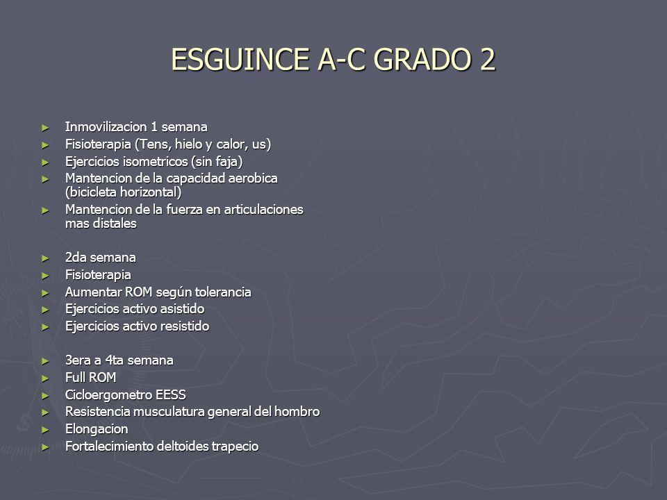 ESGUINCE A-C GRADO 2 Inmovilizacion 1 semana