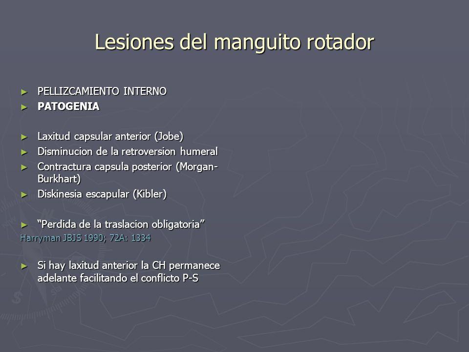 Lesiones del manguito rotador