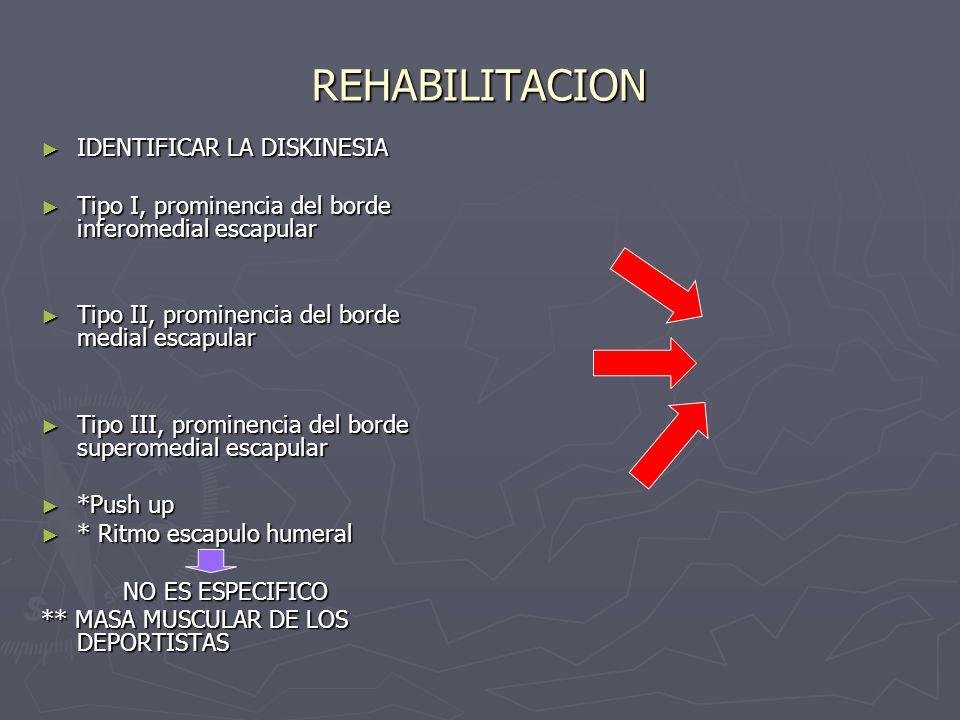 REHABILITACION IDENTIFICAR LA DISKINESIA