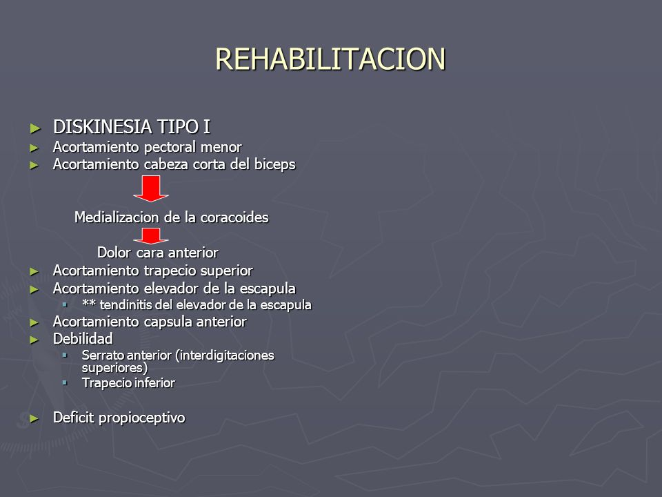 REHABILITACION DISKINESIA TIPO I Acortamiento pectoral menor