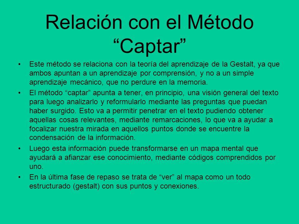 Relación con el Método Captar