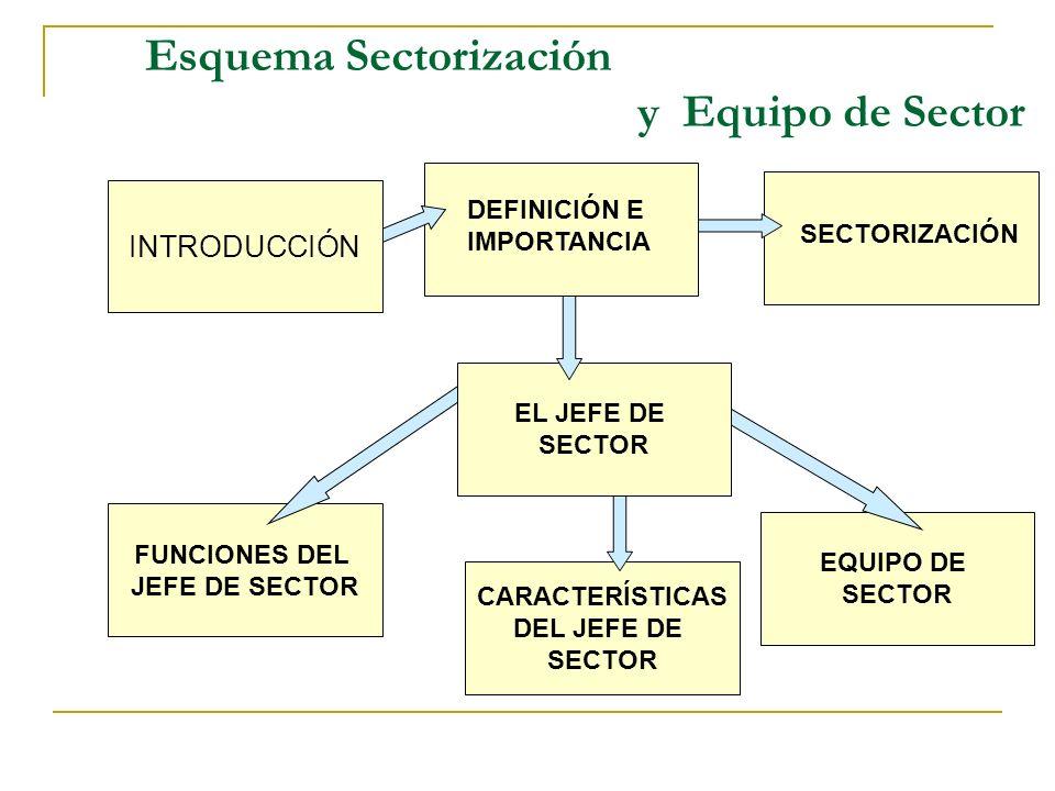 Esquema Sectorización y Equipo de Sector