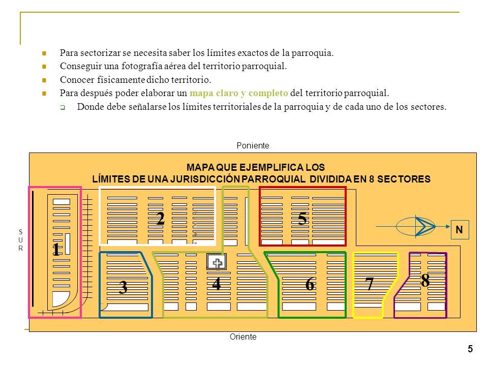 Para sectorizar se necesita saber los límites exactos de la parroquia.