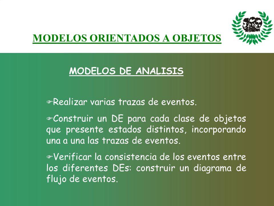 MODELOS ORIENTADOS A OBJETOS