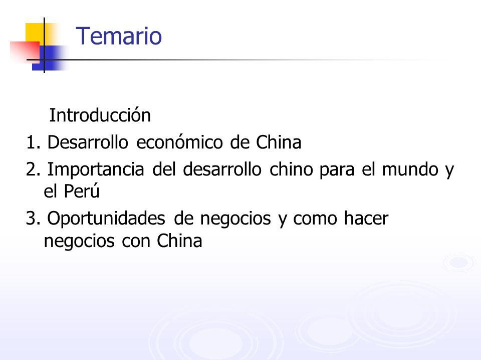 Temario Introducción 1. Desarrollo económico de China