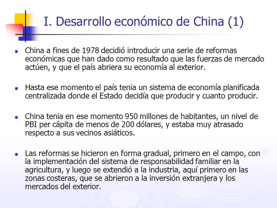 I. Desarrollo económico de China (1)
