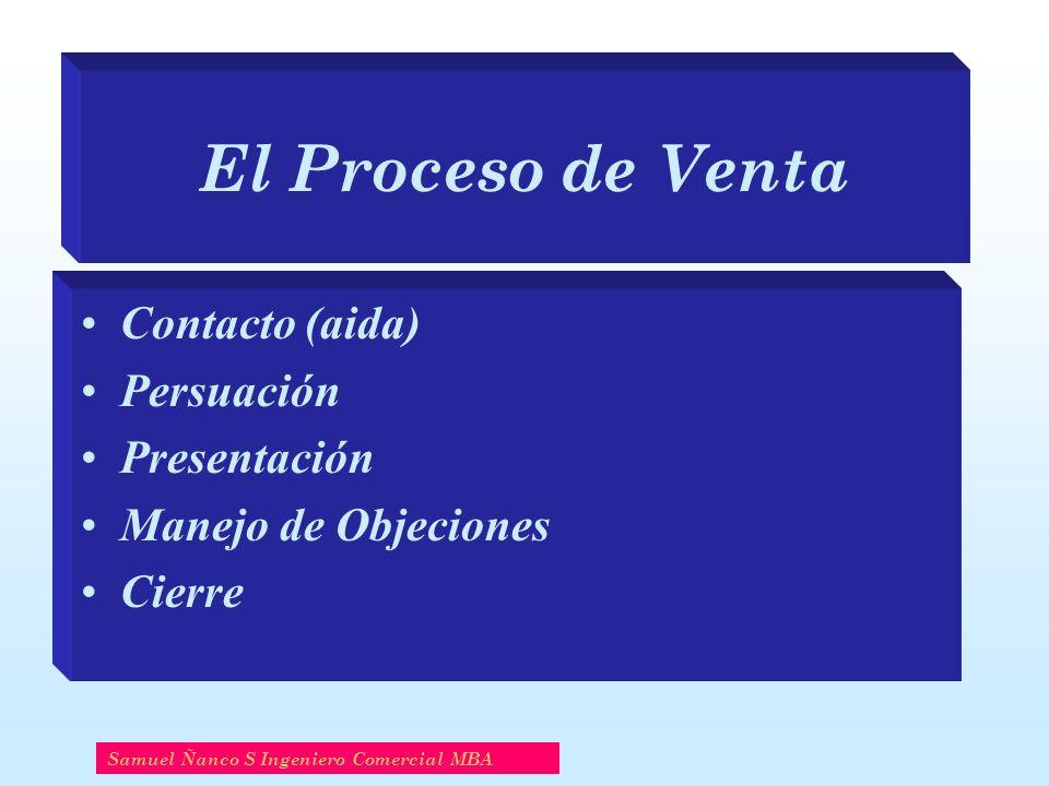 El Proceso de Venta Contacto (aida) Persuación Presentación