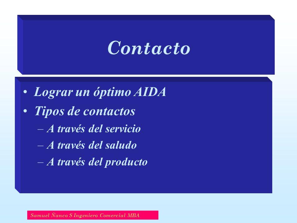Contacto Lograr un óptimo AIDA Tipos de contactos
