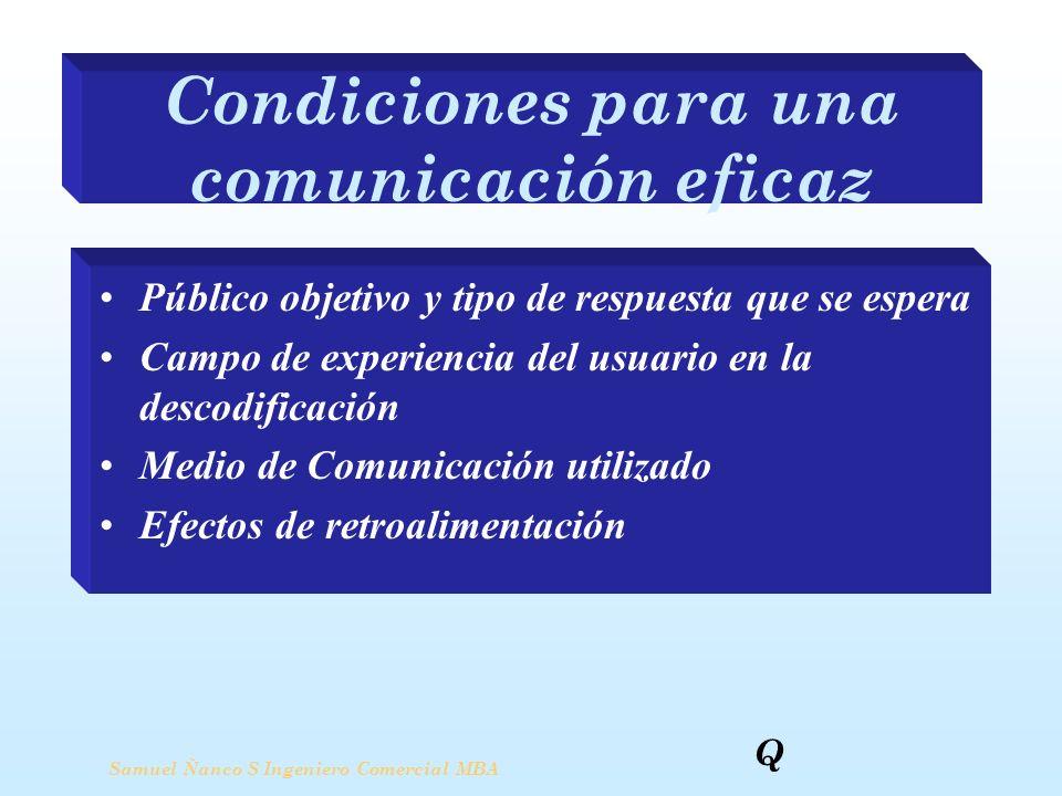 Condiciones para una comunicación eficaz