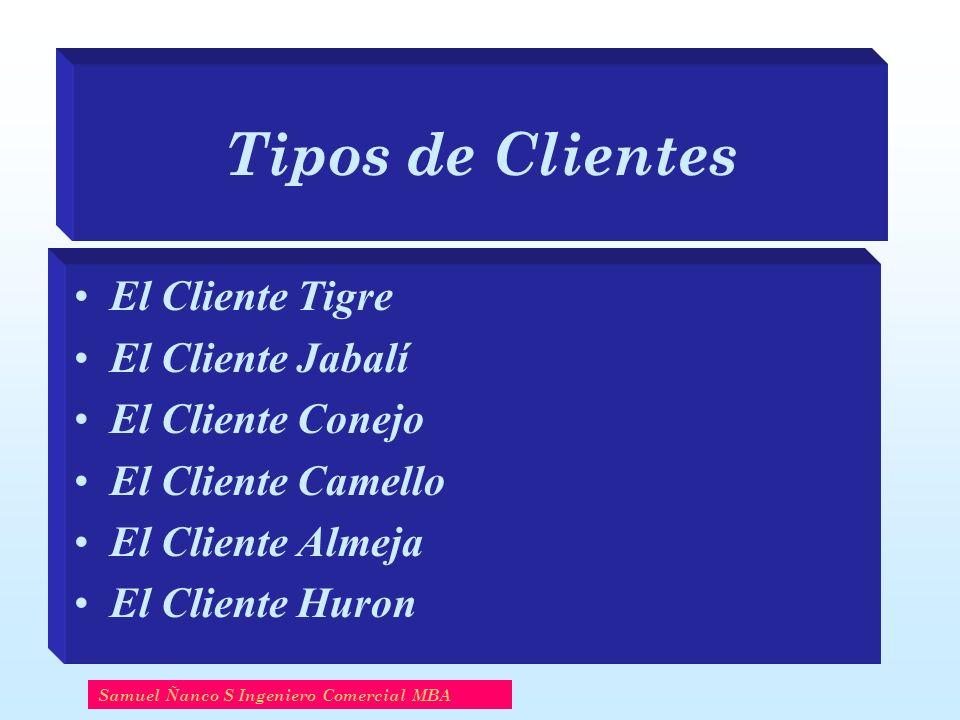 Tipos de Clientes El Cliente Tigre El Cliente Jabalí El Cliente Conejo