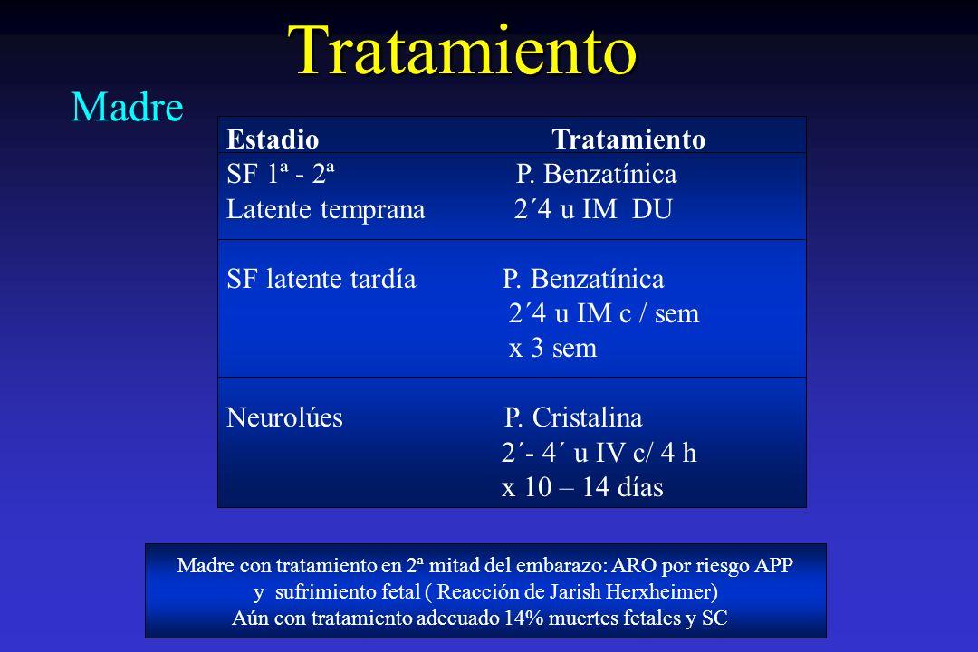 Tratamiento Madre Estadio Tratamiento SF 1ª - 2ª P. Benzatínica