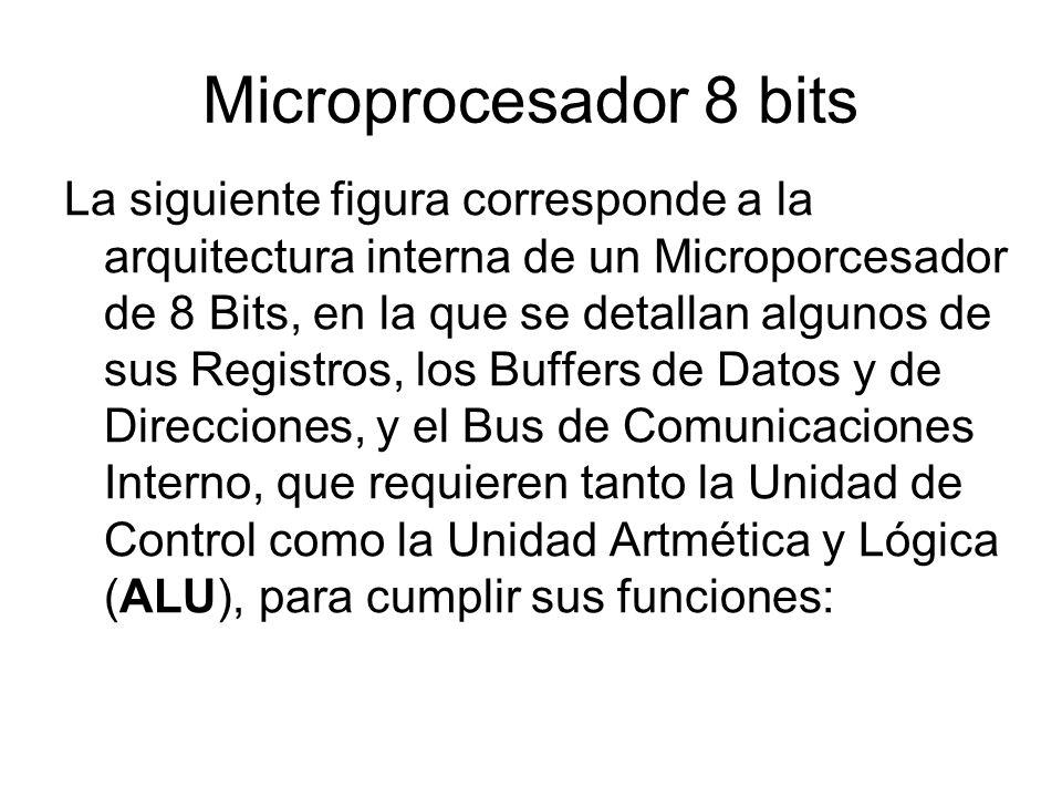 Microprocesador 8 bits