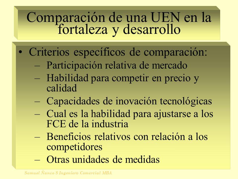 Comparación de una UEN en la fortaleza y desarrollo