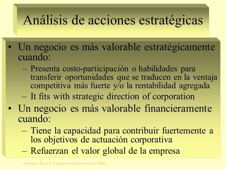Análisis de acciones estratégicas