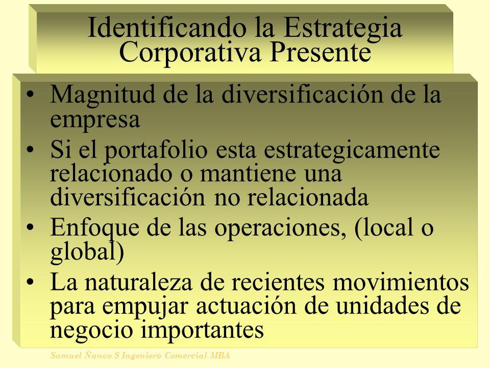 Identificando la Estrategia Corporativa Presente