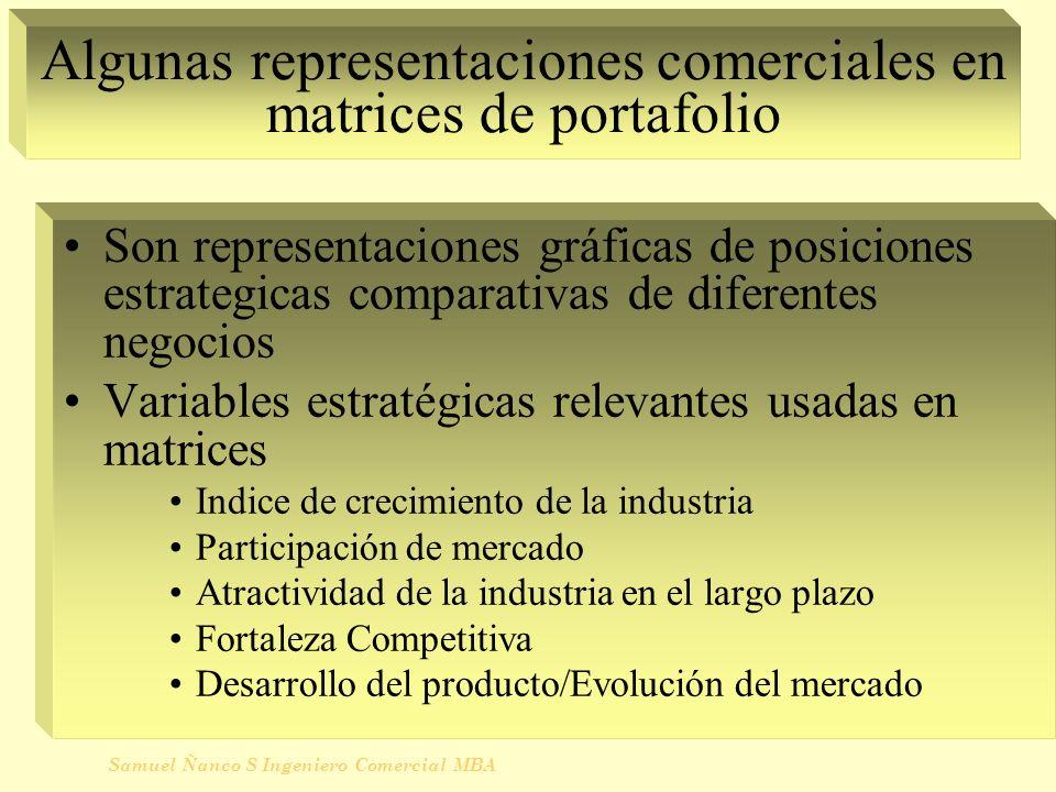 Algunas representaciones comerciales en matrices de portafolio