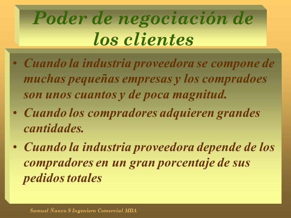 Poder de negociación de los clientes