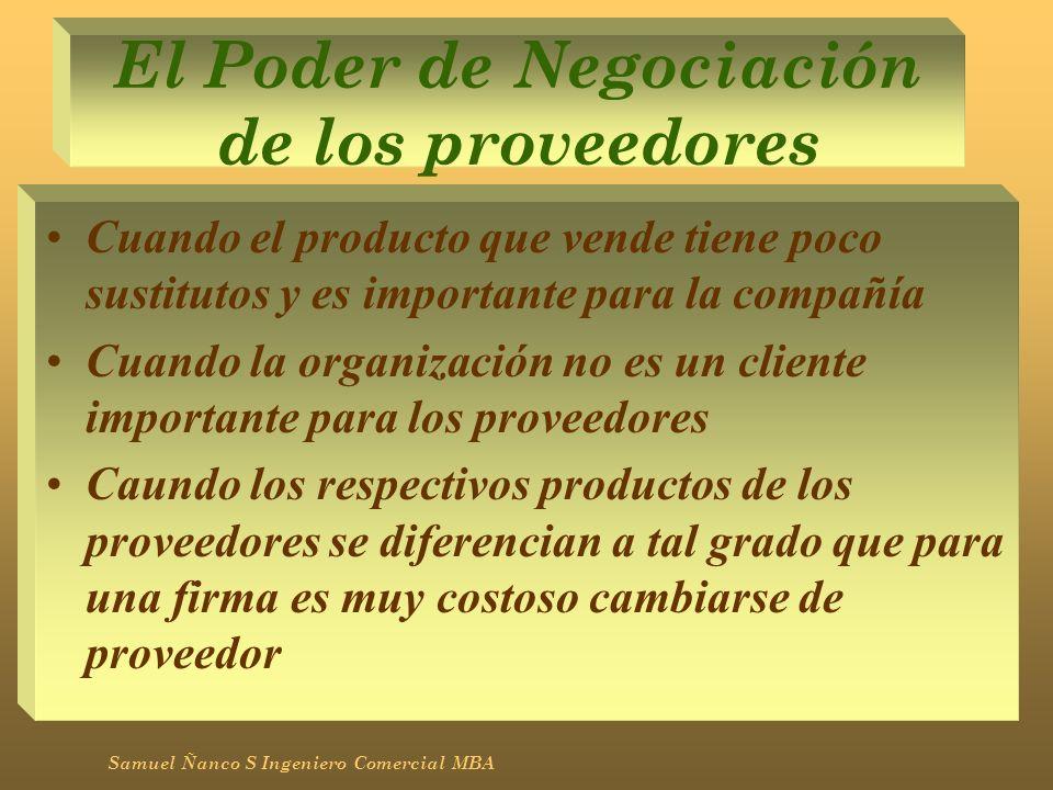 El Poder de Negociación de los proveedores
