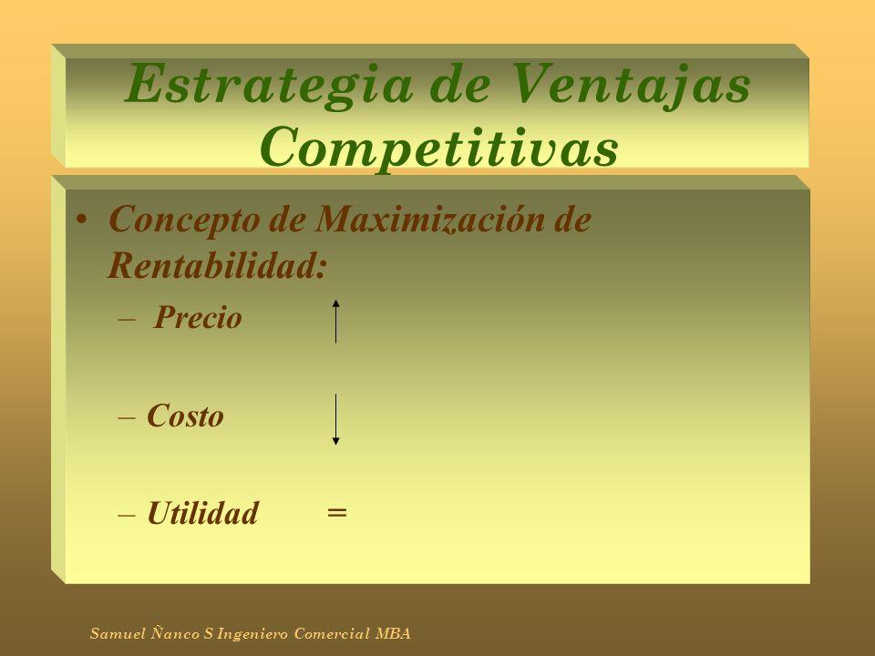 Estrategia de Ventajas Competitivas